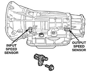 68rfespeedsensorkit on 4l80e transmission electrical diagrams
